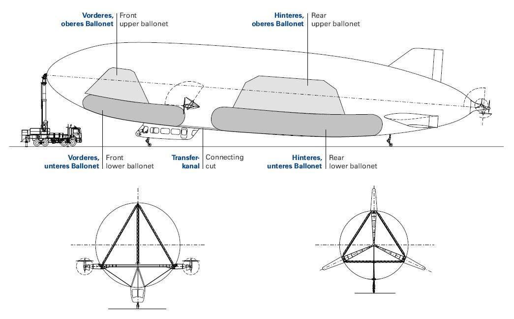 zeppelin_nt